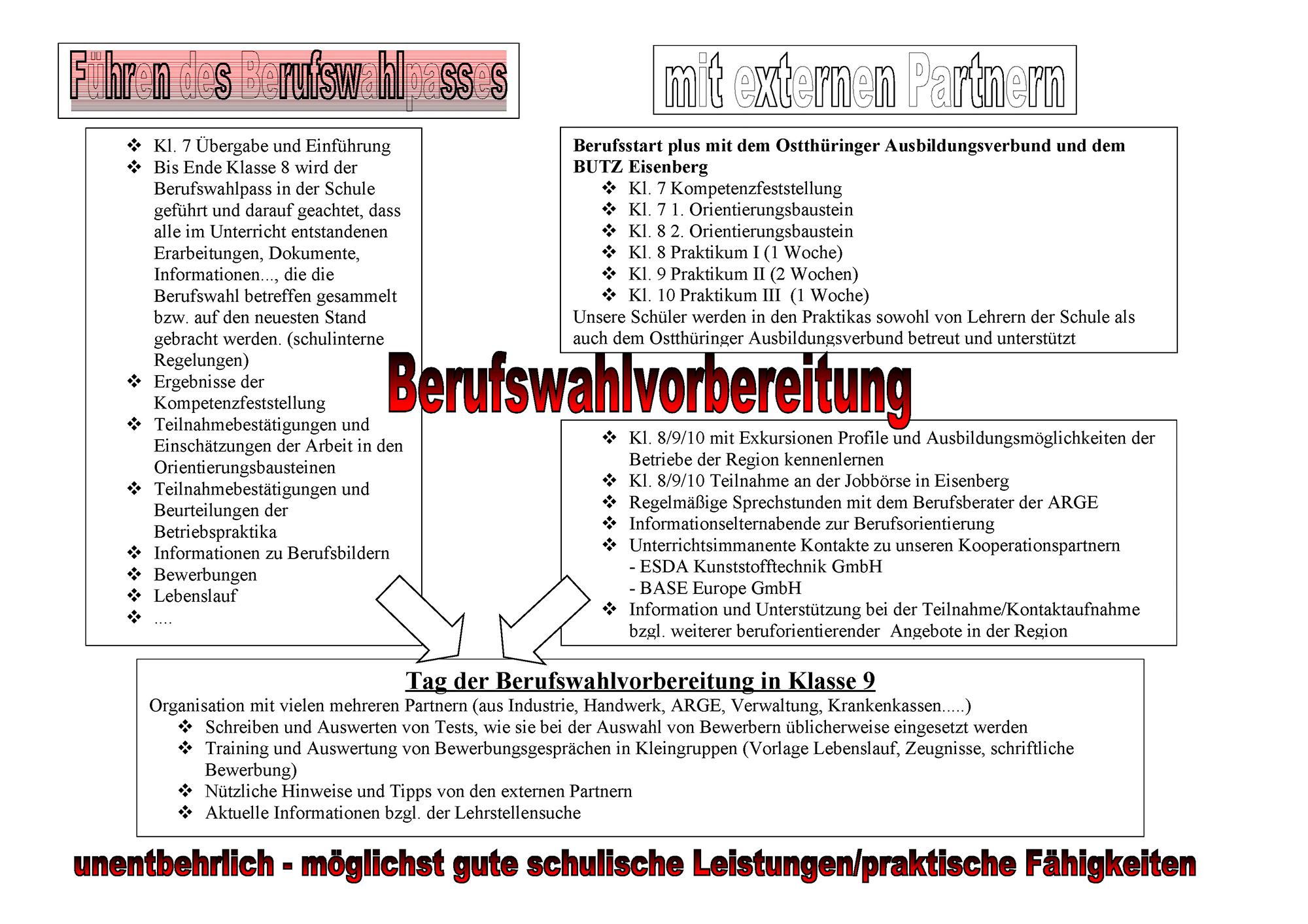 something is. Thanks Partnersuche Bersenbrück finde deinen Traumpartner excited too